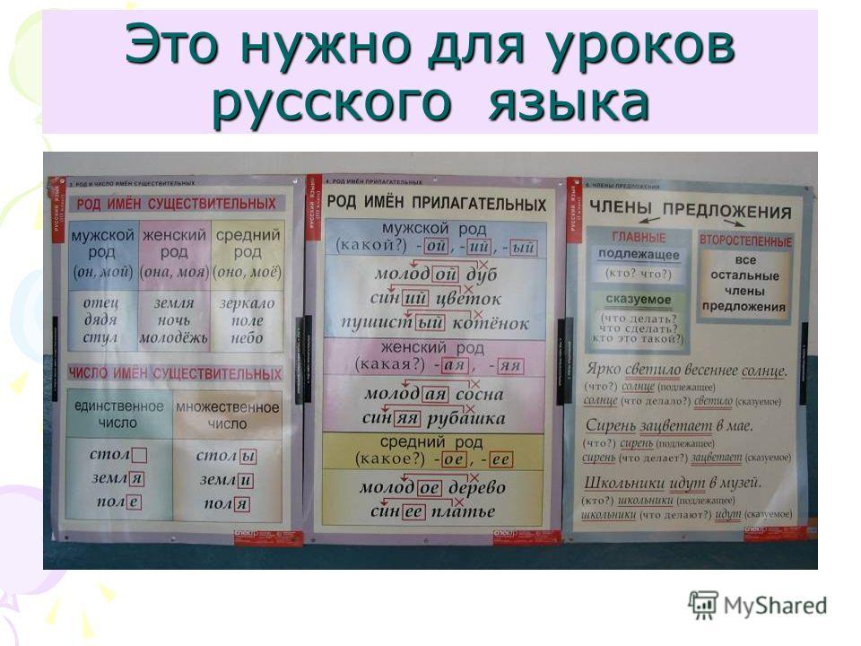 Это нужно для уроков русского языка