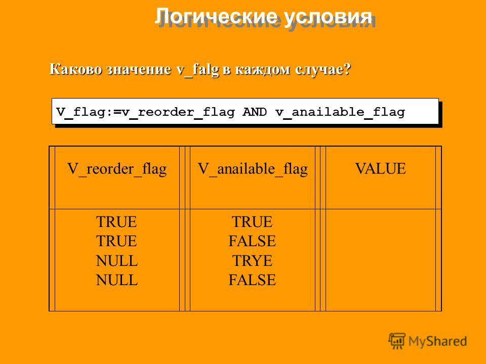 Логические условия V_flag:=v_reorder_flag AND v_anailable_flag V_reorder_flagV_anailable_flagVALUE TRUE NULL TRUE FALSE TRYE FALSE Каково значение v_falg в каждом случае?