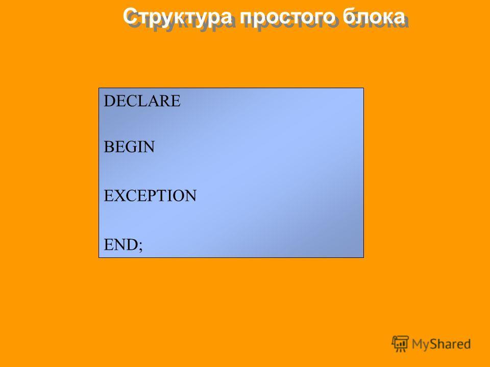 Структура простого блока DECLARE BEGIN EXCEPTION END;