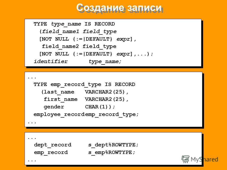 Создание записи TYPE type_name IS RECORD (field_name1 field_type [NOT NULL {:= DEFAULT} expr], field_name2 field_type [NOT NULL {:= DEFAULT} expr],...); identifiertype_name; TYPE type_name IS RECORD (field_name1 field_type [NOT NULL {:= DEFAULT} expr