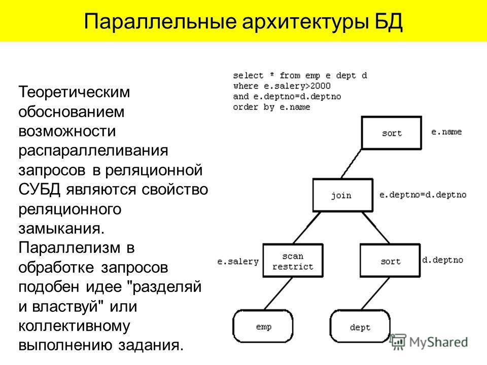 Теоретическим обоснованием возможности распараллеливания запросов в реляционной СУБД являются свойство реляционного замыкания. Параллелизм в обработке запросов подобен идее