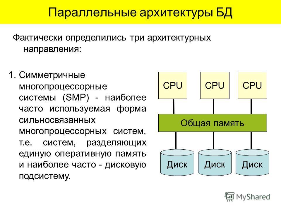 Фактически определились три архитектурных направления: Параллельные архитектуры БД 1.Симметричные многопроцессорные системы (SMP) - наиболее часто используемая форма сильносвязанных многопроцессорных систем, т.е. систем, разделяющих единую оперативну