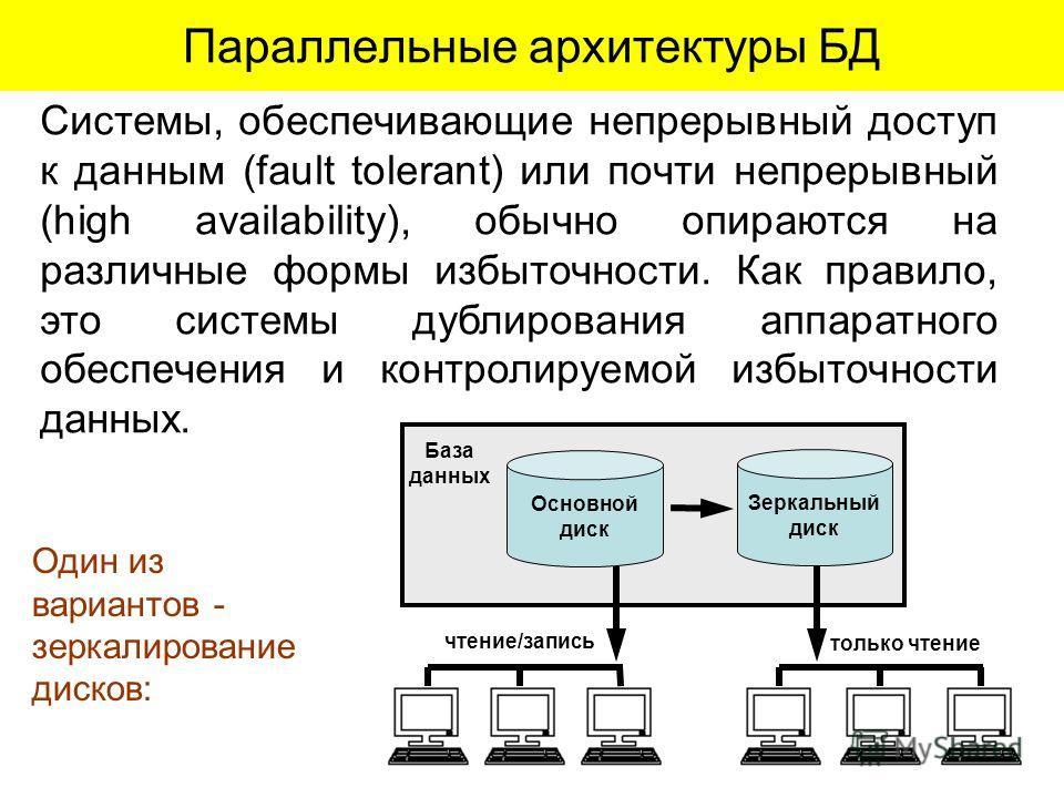 Параллельные архитектуры БД Системы, обеспечивающие непрерывный доступ к данным (fault tolerant) или почти непрерывный (high availability), обычно опираются на различные формы избыточности. Как правило, это системы дублирования аппаратного обеспечени