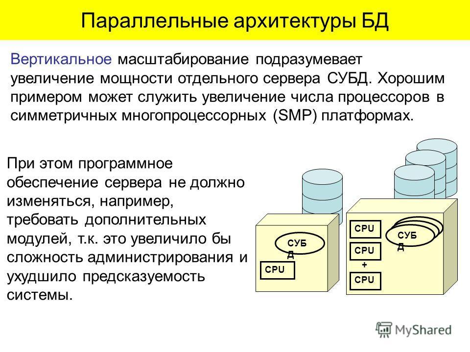 При этом программное обеспечение сервера не должно изменяться, например, требовать дополнительных модулей, т.к. это увеличило бы сложность администрирования и ухудшило предсказуемость системы. Параллельные архитектуры БД CPU СУБ Д CPU + СУБ Д Вертика