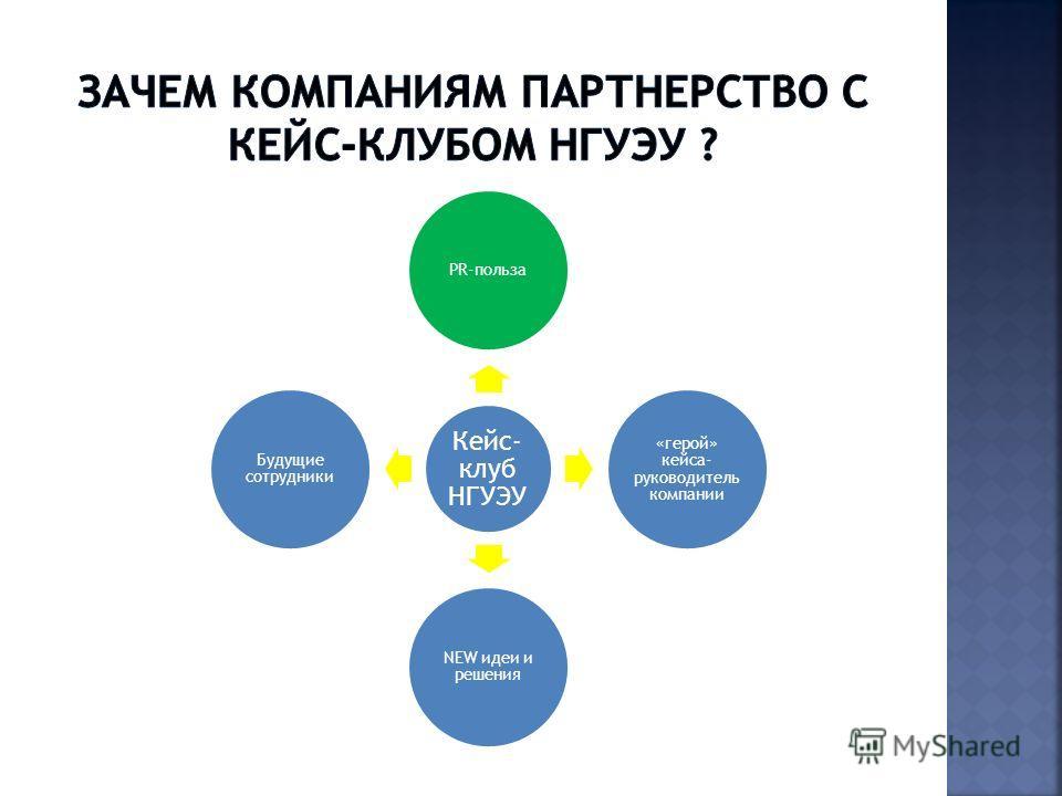 Кейс- клуб НГУЭУ PR-польза «герой» кейса- руководитель компании NEW идеи и решения Будущие сотрудники