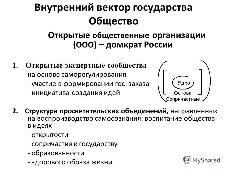 Открытые общественные организации ( ООО ) – домкрат России 1. Открытые экспертные сообщества на основе саморегулирования - участие в формировании гос. заказа - инициатива создания идей 2. Структура просветительских объединений, направленных на воспро