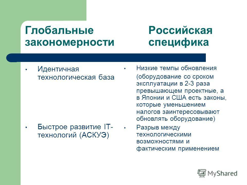 Глобальные Российская закономерности специфика Идентичная технологическая база Быстрое развитие IT- технологий (АСКУЭ) Низкие темпы обновления (оборудование со сроком эксплуатации в 2-3 раза превышающем проектные, а в Японии и США есть законы, которы