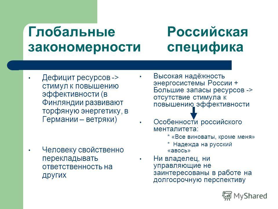 Глобальные Российская закономерности специфика Дефицит ресурсов -> стимул к повышению эффективности (в Финляндии развивают торфяную энергетику, в Германии – ветряки) Человеку свойственно перекладывать ответственность на других Высокая надёжность энер