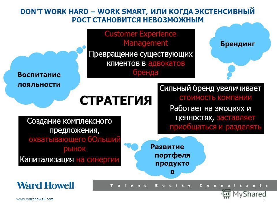 www.wardhowell.com Talent Equity Consultants 5 DONT WORK HARD – WORK SMART, ИЛИ КОГДА ЭКСТЕНСИВНЫЙ РОСТ СТАНОВИТСЯ НЕВОЗМОЖНЫМ Customer Experience Management Превращение существующих клиентов в адвокатов бренда Воспитание лояльности Брендинг Сильный