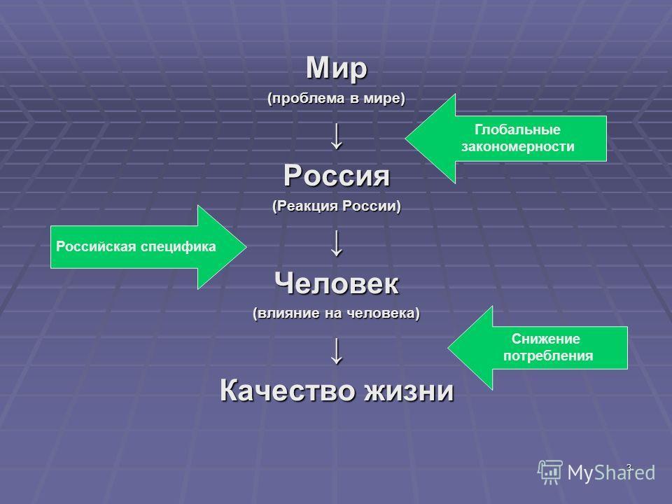 3 Мир (проблема в мире) Россия (Реакция России) Человек (влияние на человека) Качество жизни Глобальные закономерности Российская специфика Снижение потребления