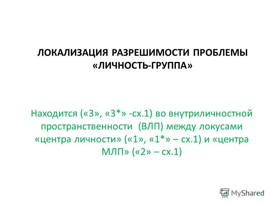 ЛОКАЛИЗАЦИЯ РАЗРЕШИМОСТИ ПРОБЛЕМЫ «ЛИЧНОСТЬ-ГРУППА» Находится («3», «3*» -сх.1) во внутриличностной пространственности (ВЛП) между локусами «центра личности» («1», «1*» – сх.1) и «центра МЛП» («2» – сх.1)