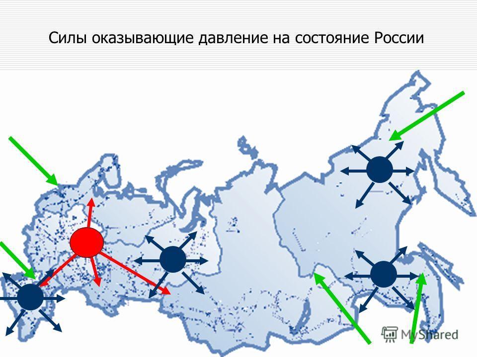 Силы оказывающие давление на состояние России