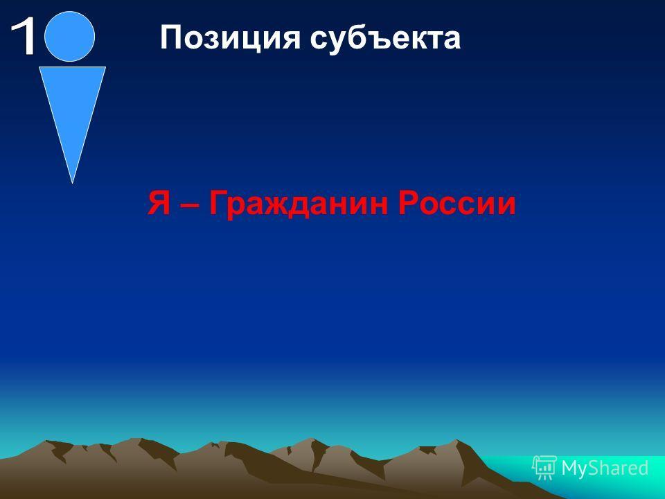 Позиция субъекта Я – Гражданин России