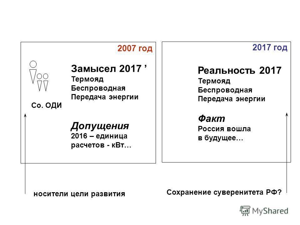 2007 год Co. ОДИ Замысел 2017 Термояд Беспроводная Передача энергии Допущения 2016 – единица расчетов - кВт… 2017 год Реальность 2017 Термояд Беспроводная Передача энергии Факт Россия вошла в будущее… носители цели развития Сохранение суверенитета РФ