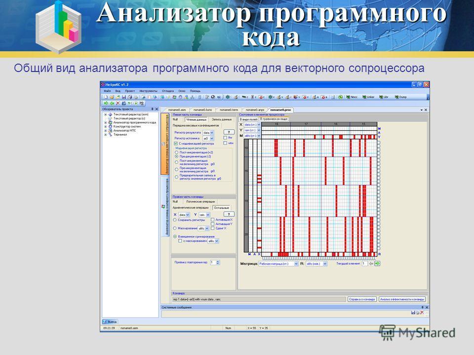 Общий вид анализатора программного кода для векторного сопроцессора Анализатор программного кода