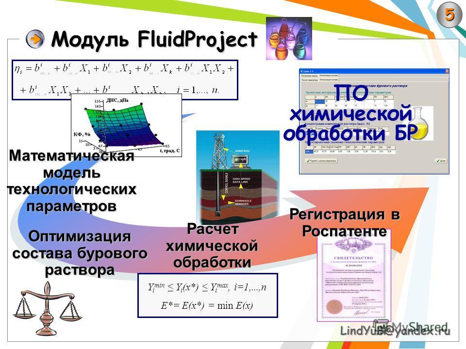 Модуль FluidProject Математическая модель технологических параметров Оптимизация состава бурового раствора Расчет химической обработки ПО химической обработки БР Y i min Y i (х*) Y i max, i=1,...,n E*= E(х*) = min E(x) 5 LindYuB@yandex.ru Регистрация
