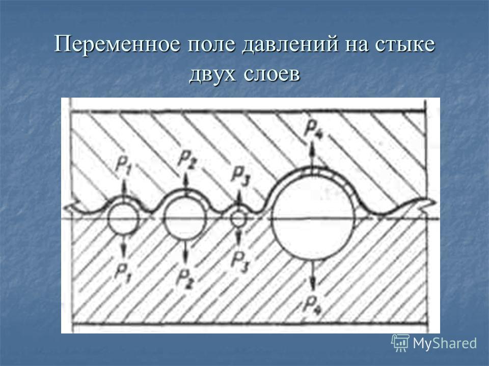 Переменное поле давлений на стыке двух слоев