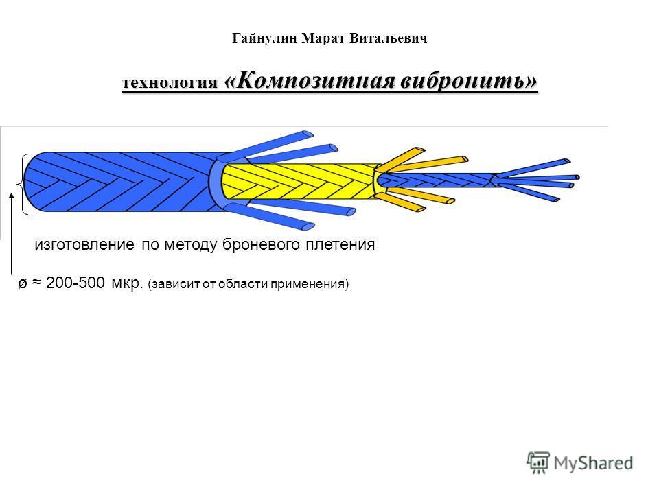 технология «Композитная вибронить» Гайнулин Марат Витальевич технология «Композитная вибронить» ø 200-500 мкр. (зависит от области применения) изготовление по методу броневого плетения