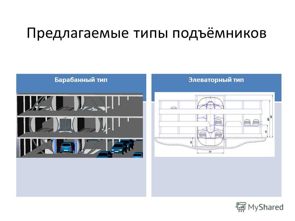 Предлагаемые типы подъёмников Барабанный тип Элеваторный тип