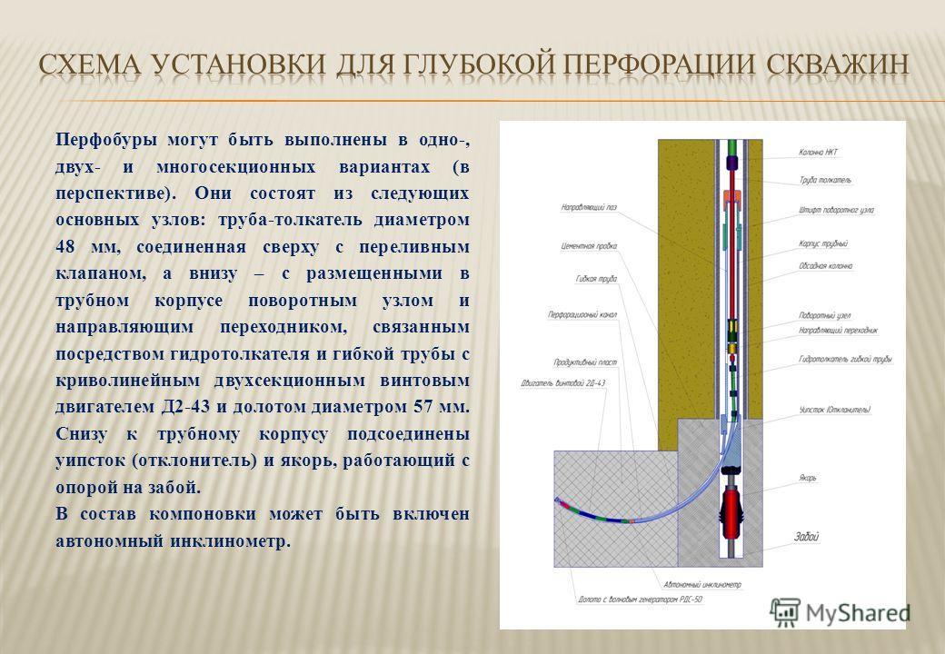 Перфобуры могут быть выполнены в одно-, двух- и многосекционных вариантах (в перспективе). Они состоят из следующих основных узлов: труба-толкатель диаметром 48 мм, соединенная сверху с переливным клапаном, а внизу – с размещенными в трубном корпусе