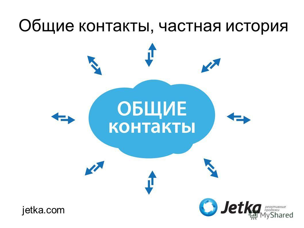 1325-1353-9667-4605-0868-9048 Общие контакты, частная история jetka.com