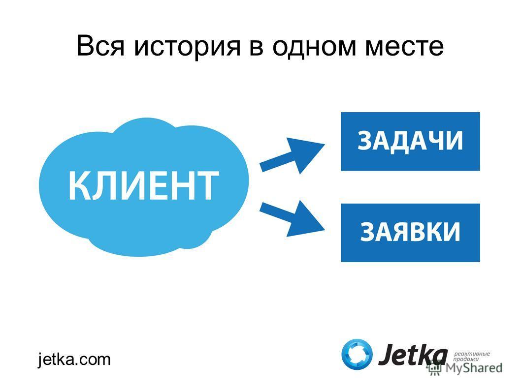 Вся история в одном месте jetka.com