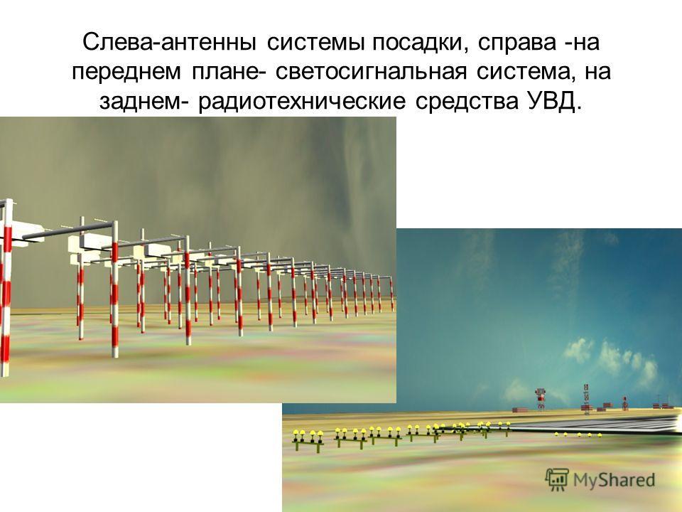 Слева-антенны системы посадки, справа -на переднем плане- светосигнальная система, на заднем- радиотехнические средства УВД.