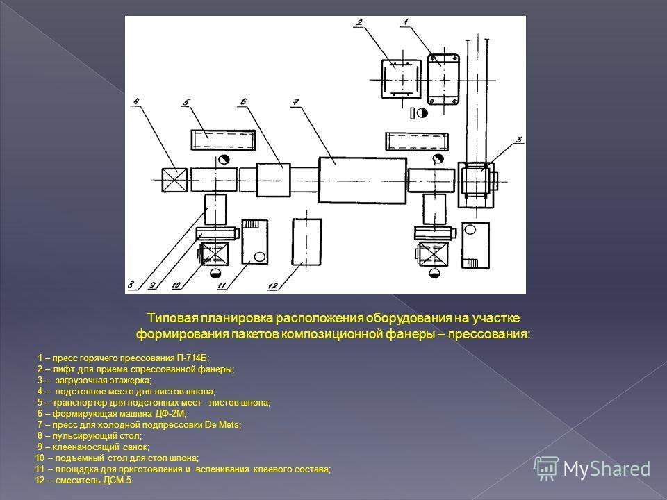 Типовая планировка расположения оборудования на участке формирования пакетов композиционной фанеры – прессования: 1 – пресс горячего прессования П-714Б; 2 – лифт для приема спрессованной фанеры; 3 – загрузочная этажерка; 4 – подстопное место для лист