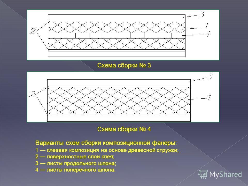 Варианты схем сборки композиционной фанеры: 1 клеевая композиция на основе древесной стружки; 2 поверхностные слои клея; 3 листы продольного шпона; 4 листы поперечного шпона. Схема сборки 4 Схема сборки 3