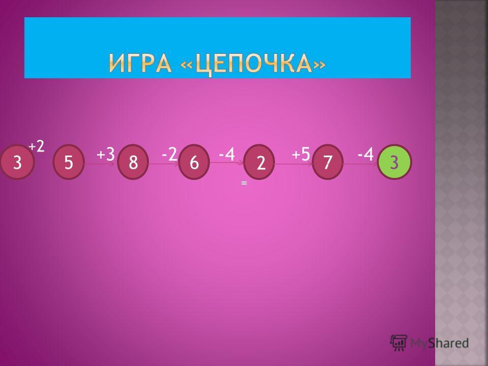 = +3 -2 -4 +5 -4 58673 +2 2 3