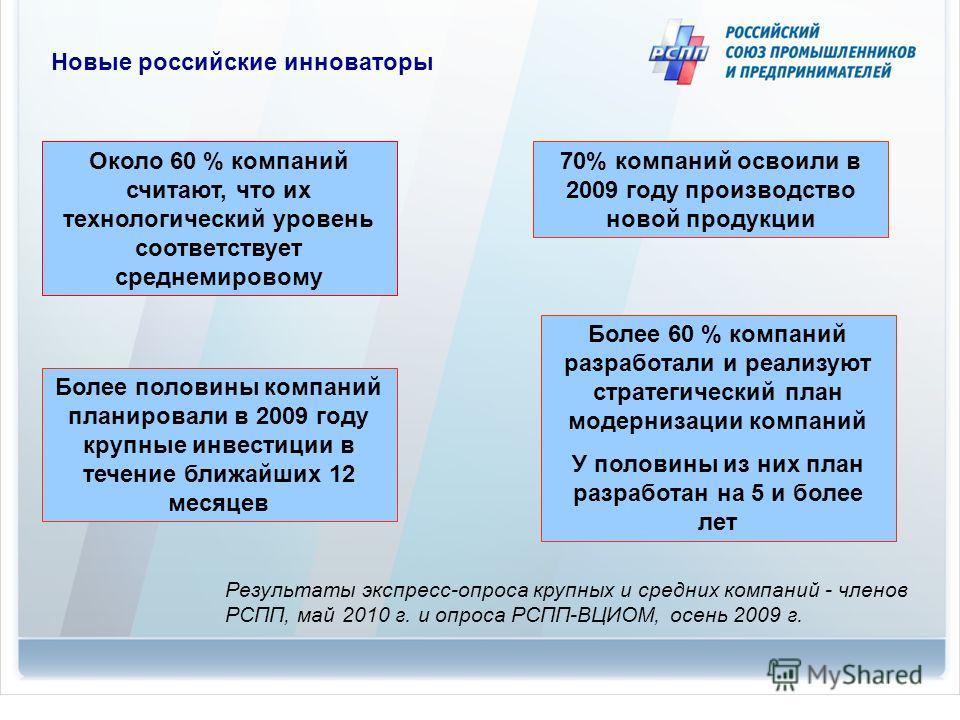 Новые российские инноваторы Результаты экспресс-опроса крупных и средних компаний - членов РСПП, май 2010 г. и опроса РСПП-ВЦИОМ, осень 2009 г. Около 60 % компаний считают, что их технологический уровень соответствует среднемировому Более 60 % компан