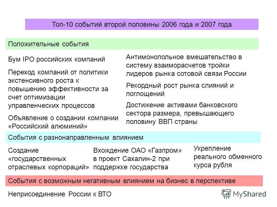 Топ-10 событий второй половины 2006 года и 2007 года Создание «государственных отраслевых корпораций» Бум IPO российских компаний Переход компаний от политики экстенсивного роста к повышению эффективности за счет оптимизации управленческих процессов