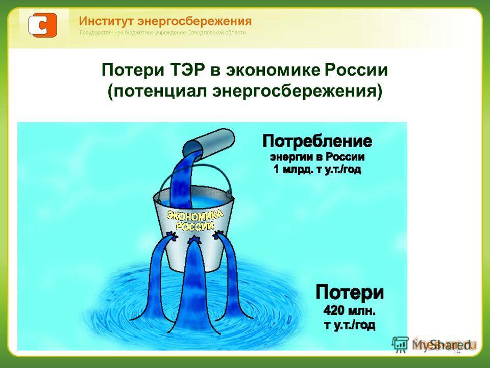 14 Потери ТЭР в экономике России (потенциал энергосбережения)