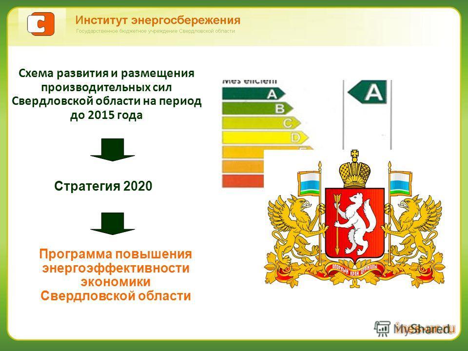 Схема развития и размещения производительных сил Свердловской области на период до 2015 года Стратегия 2020 Программа повышения энергоэффективности экономики Свердловской области
