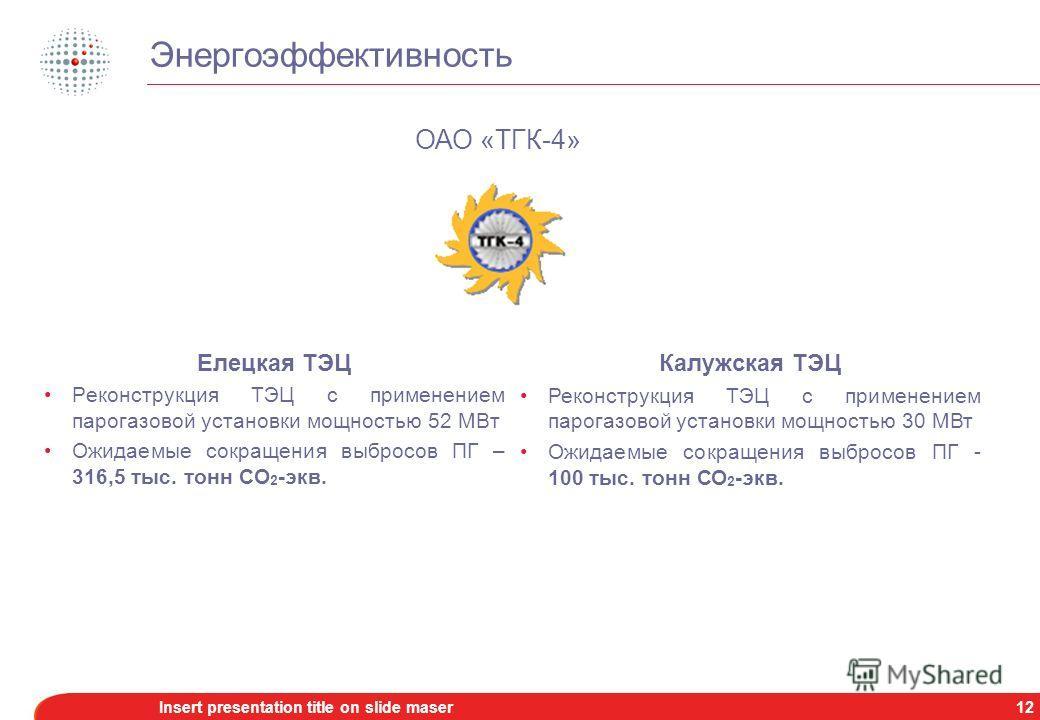11Insert presentation title on slide maser Опыт подготовки и реализации ПСО в России Источник: Camco International, по состоянию на 1 ноября 2007 г.