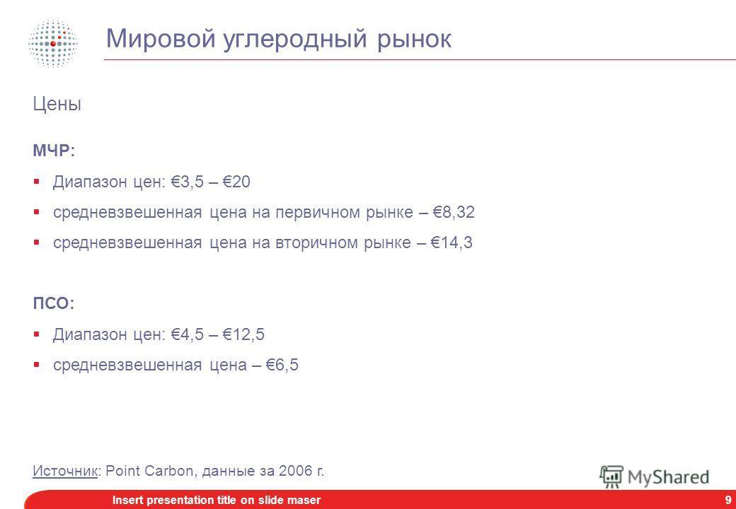 8Insert presentation title on slide maser Мировой углеродный рынок Институциональные Коммерческие Национальные углеродные фонды Международные негосударственные фонды Международные финансовые организации Компании-эмитенты Частные фонды Покупатели