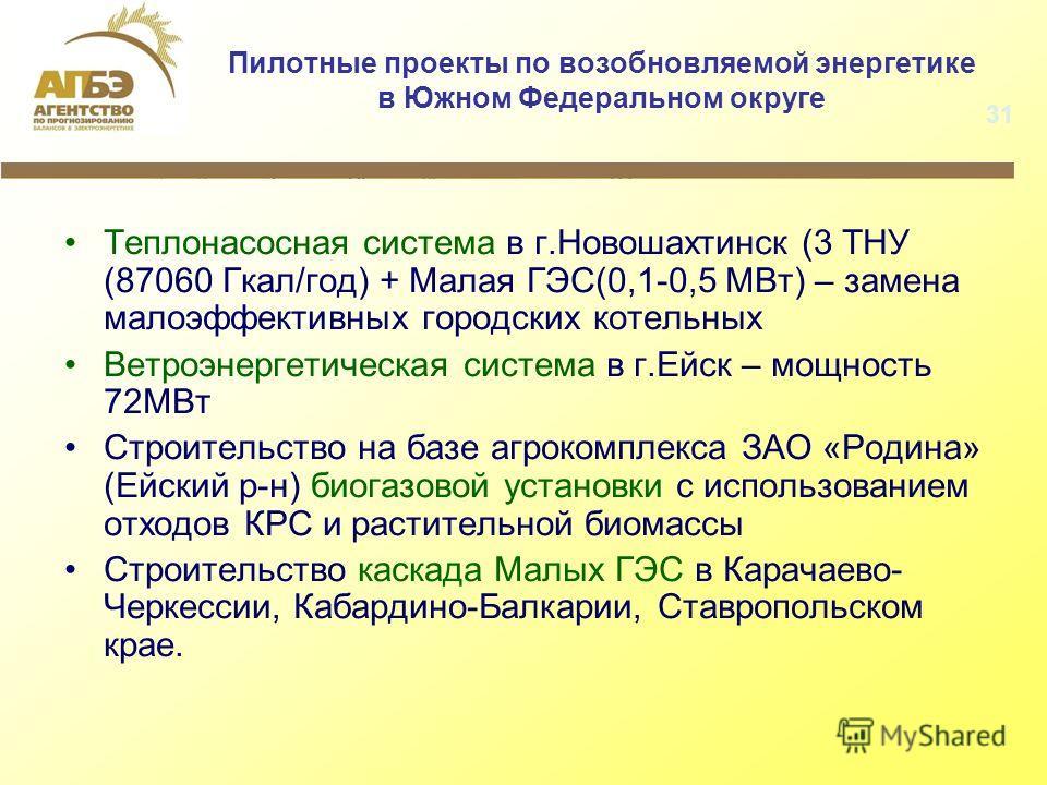 Пилотные проекты по возобновляемой энергетике в Южном Федеральном округе Теплонасосная система в г.Новошахтинск (3 ТНУ (87060 Гкал/год) + Малая ГЭС(0,1-0,5 МВт) – замена малоэффективных городских котельных Ветроэнергетическая система в г.Ейск – мощно