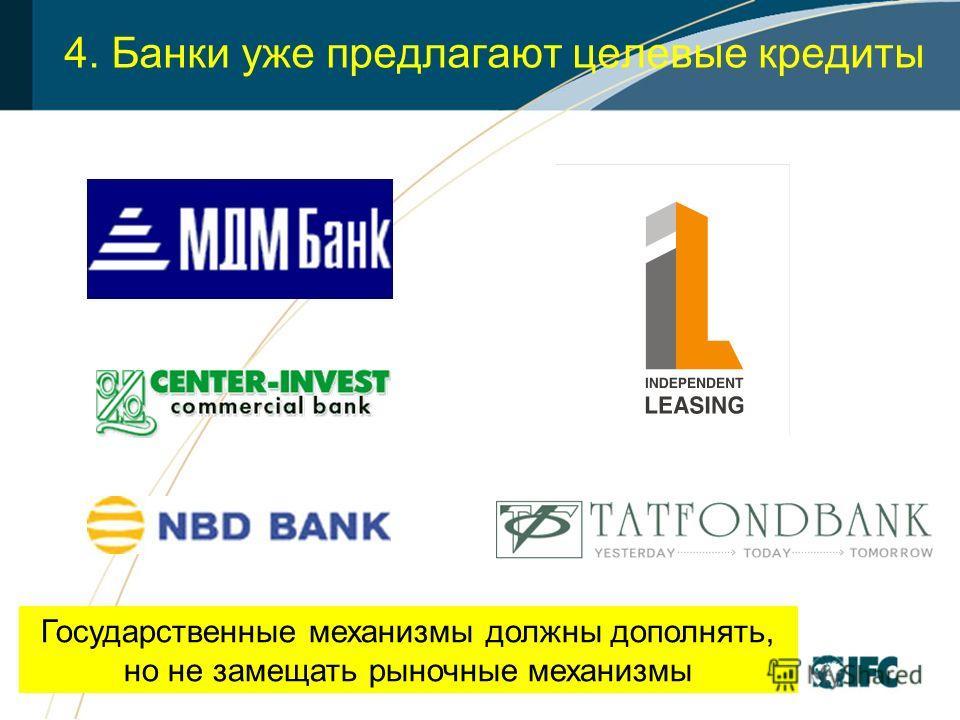 16 4. Банки уже предлагают целевые кредиты Государственные механизмы должны дополнять, но не замещать рыночные механизмы