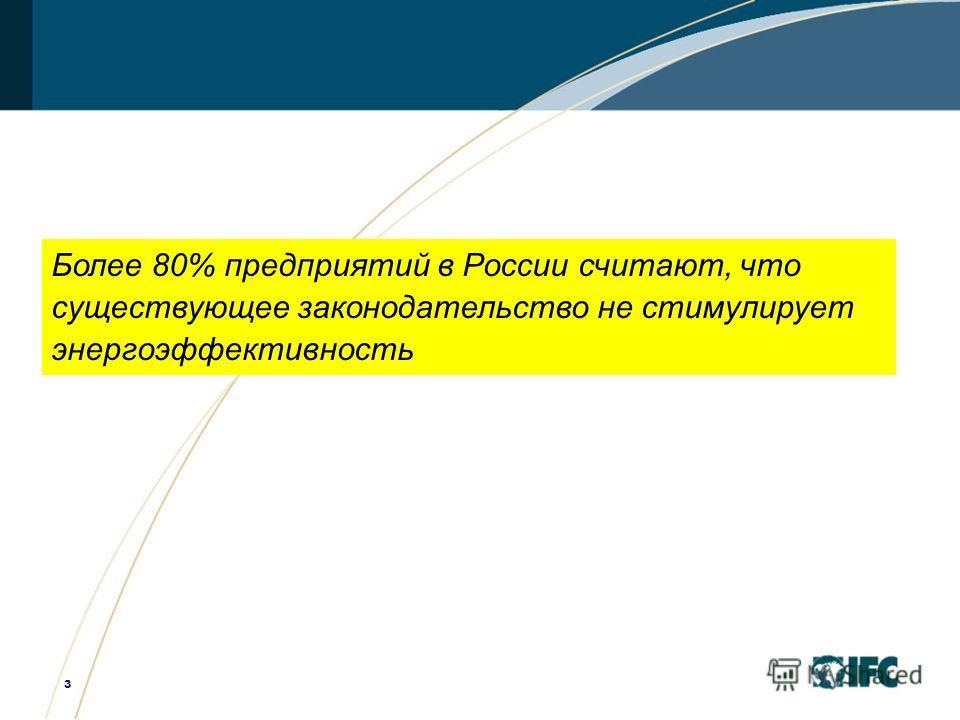 3 Более 80% предприятий в России считают, что существующее законодательство не стимулирует энергоэффективность