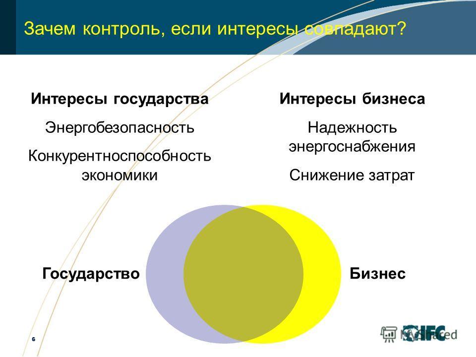 6 Зачем контроль, если интересы совпадают? Интересы государства Энергобезопасность Конкурентноспособность экономики Интересы бизнеса Надежность энергоснабжения Снижение затрат ГосударствоБизнес