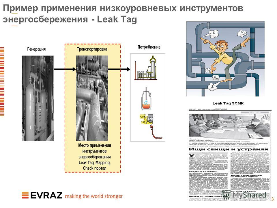 | 3 Пример применения низкоуровневых инструментов энергосбережения - Leak Tag