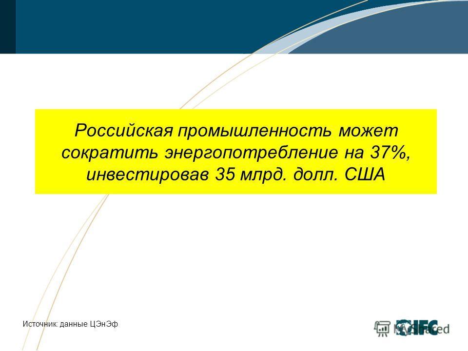 Российская промышленность может сократить энергопотребление на 37%, инвестировав 35 млрд. долл. США Источник: данные ЦЭнЭф