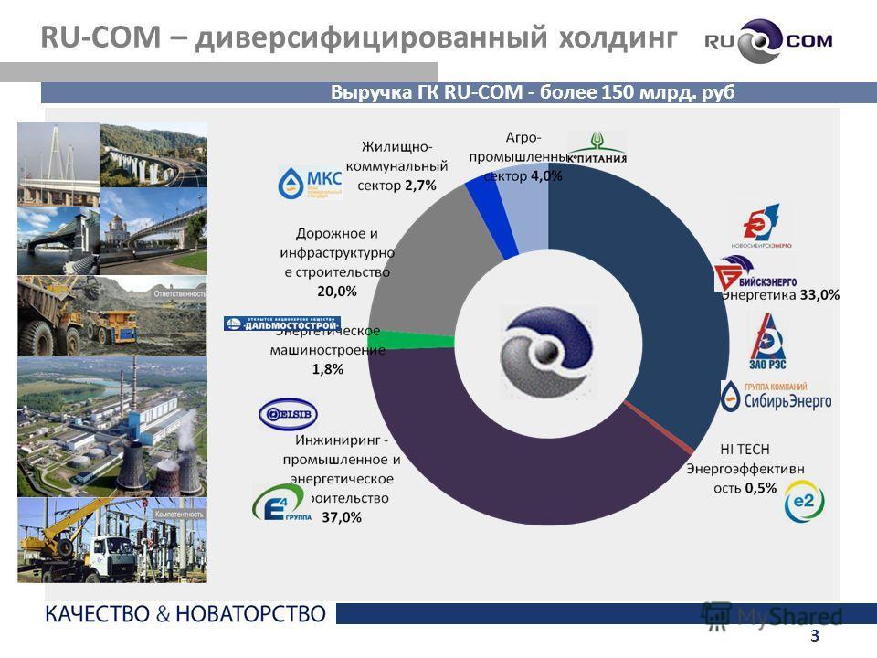 3 RU-COM – диверсифицированный холдинг Выручка ГК RU-COM - более 150 млрд. руб