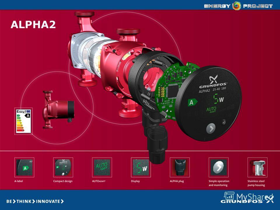 GRUNDFOS ENERGY PROJECT ALPHA2