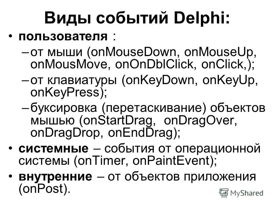 Виды событий Delphi: пользователя : –от мыши (onMouseDown, onMouseUp, onMousMove, onOnDblClick, onClick,); –от клавиатуры (onKeyDown, onKeyUp, onKeyPress); –буксировка (перетаскивание) объектов мышью (onStartDrag, onDragOver, onDragDrop, onEndDrag);