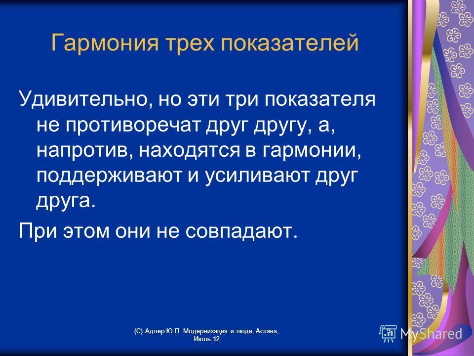 (С) Адлер Ю.П. Модернизация и люди, Астана, Июль.12 9 Гармония трех показателей Удивительно, но эти три показателя не противоречат друг другу, а, напротив, находятся в гармонии, поддерживают и усиливают друг друга. При этом они не совпадают.