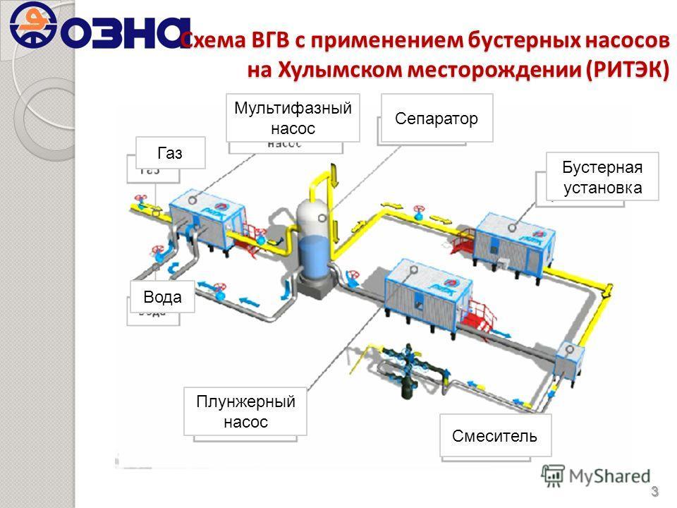 Схема ВГВ с применением