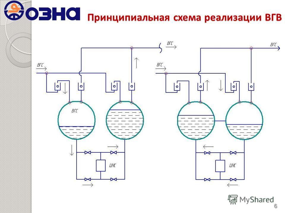 Принципиальная схема реализации ВГВ 6
