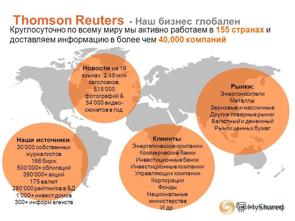 Thomson Reuters - Наш бизнес глобален Круглосуточно по всему миру мы активно работаем в 155 странах и доставляем информацию в более чем 40,000 компаний Новости на 19 языках: 2.49 млн заголовков, 515000 фотографий & 54000 видео- сюжетов в год. 2 Наши