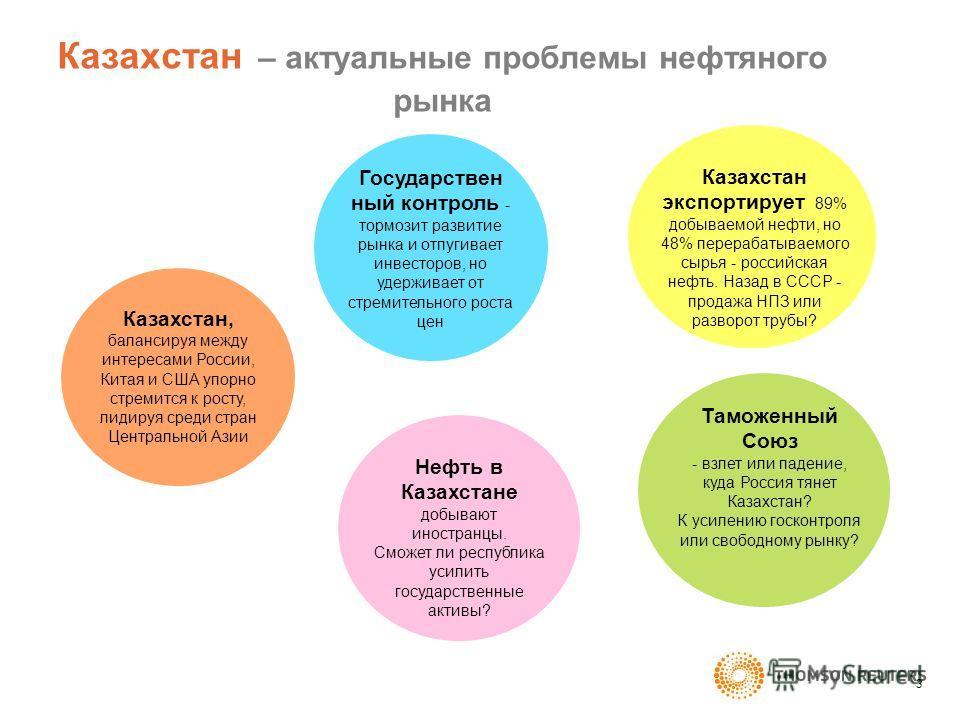 Казахстан – актуальные проблемы нефтяного рынка Государствен ный контроль - тормозит развитие рынка и отпугивает инвесторов, но удерживает от стремительного роста цен 3 Нефть в Казахстане добывают иностранцы. Сможет ли республика усилить государствен
